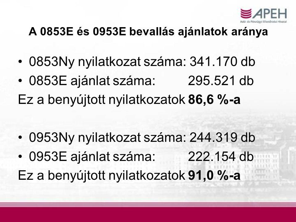 A 0853E és 0953E bevallás ajánlatok aránya