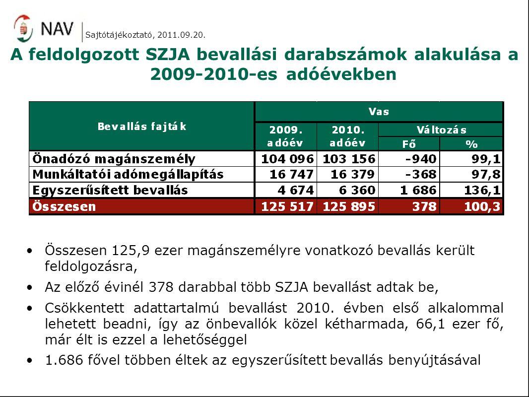 Sajtótájékoztató, 2011.09.20. A feldolgozott SZJA bevallási darabszámok alakulása a 2009-2010-es adóévekben.