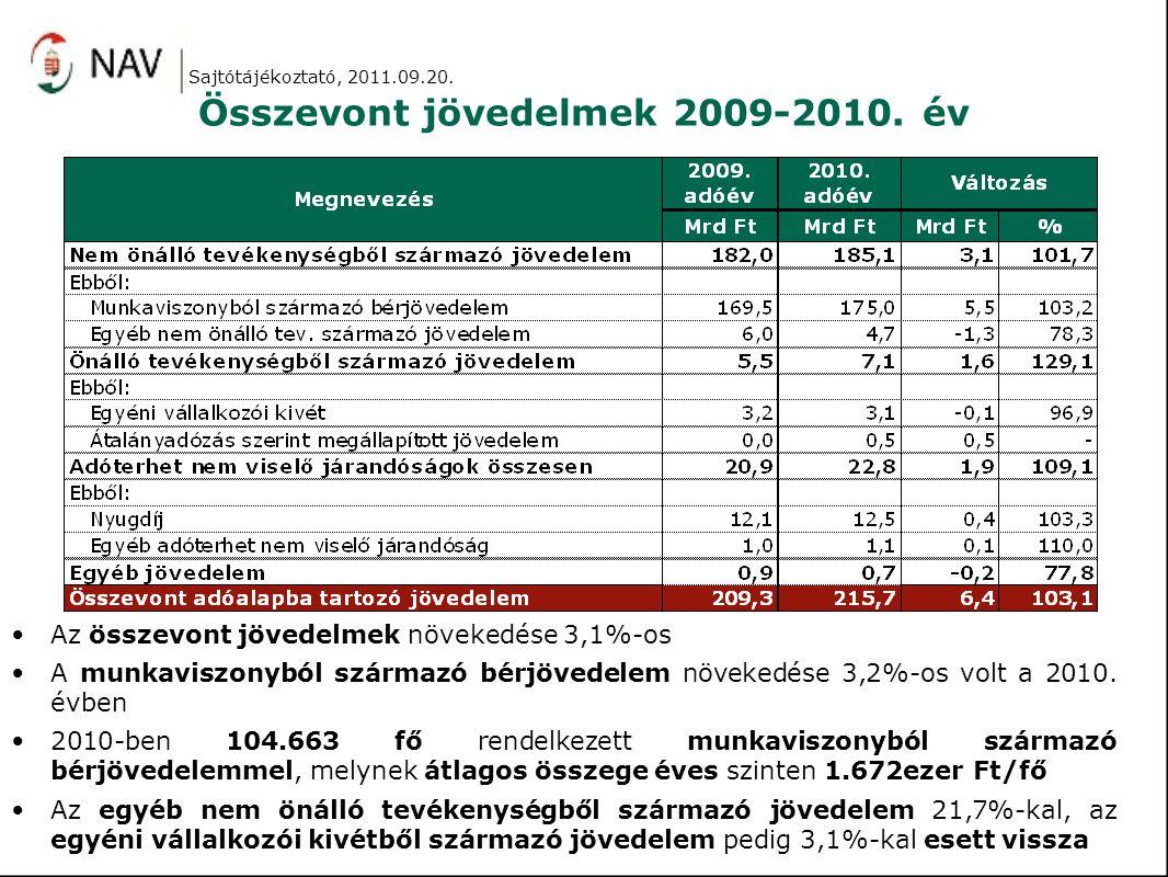 Összevont jövedelmek 2009-2010. év
