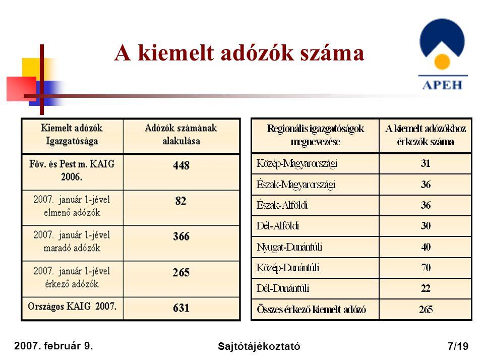 A kiemelt adózók száma 2007. február 9. Sajtótájékoztató