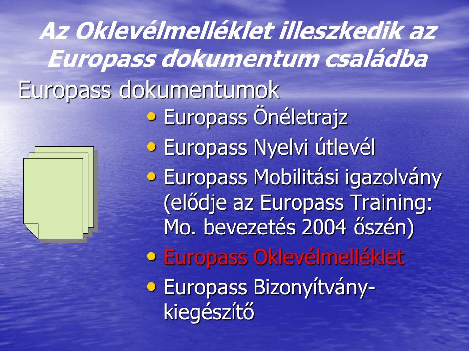 Az Oklevélmelléklet illeszkedik az Europass dokumentum családba
