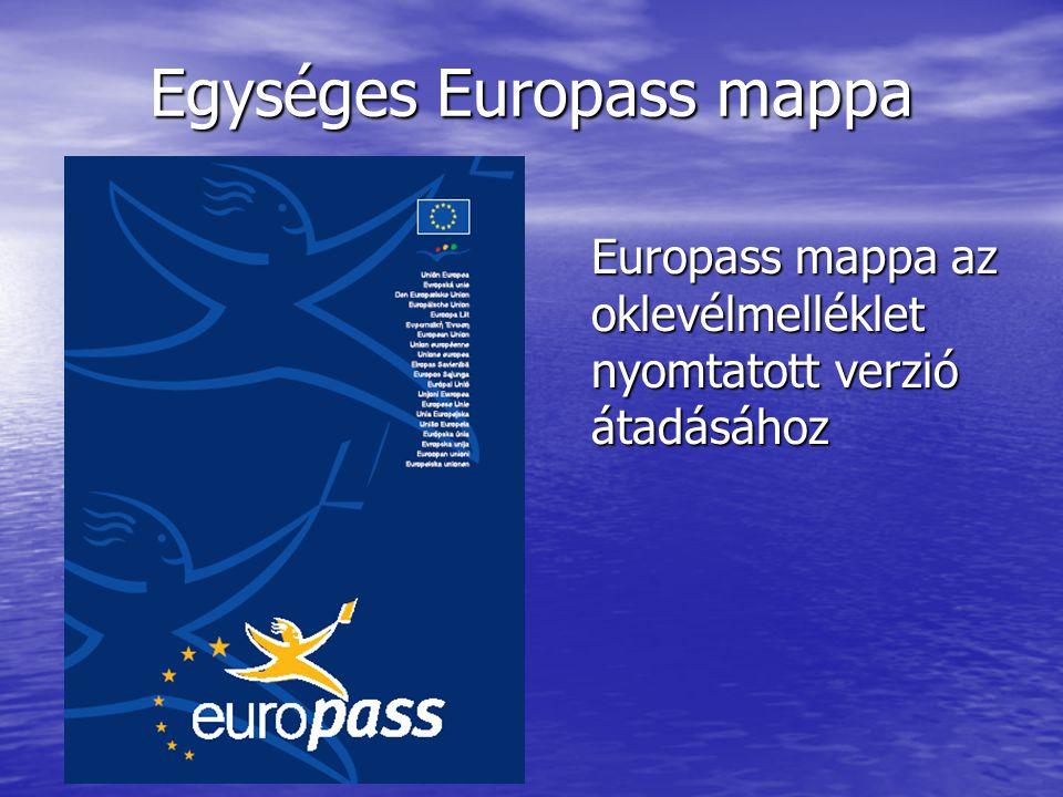 Egységes Europass mappa