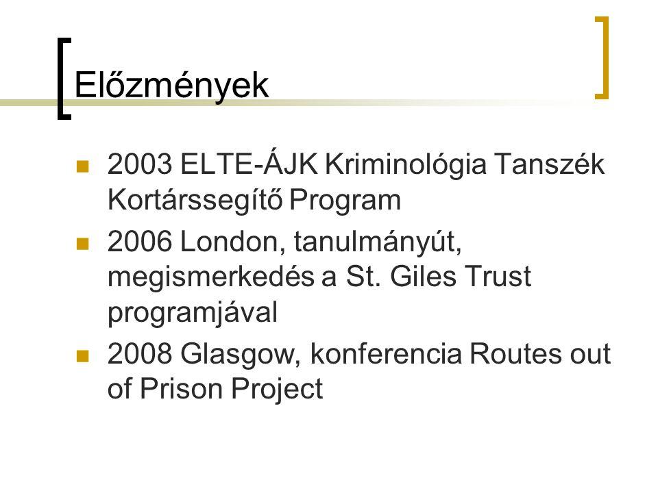 Előzmények 2003 ELTE-ÁJK Kriminológia Tanszék Kortárssegítő Program