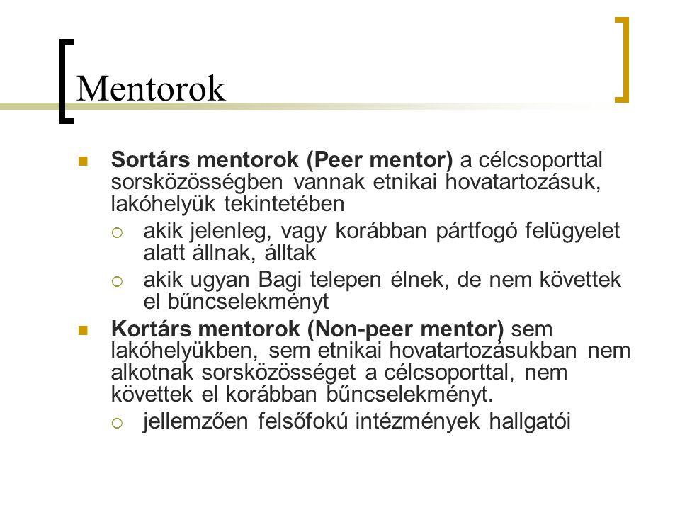 Mentorok Sortárs mentorok (Peer mentor) a célcsoporttal sorsközösségben vannak etnikai hovatartozásuk, lakóhelyük tekintetében.