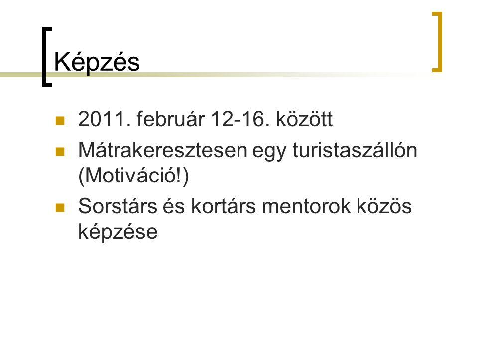 Képzés 2011. február 12-16. között