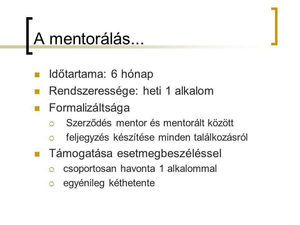 A mentorálás... Időtartama: 6 hónap Rendszeressége: heti 1 alkalom