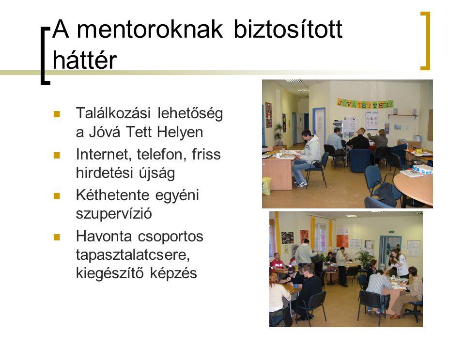 A mentoroknak biztosított háttér