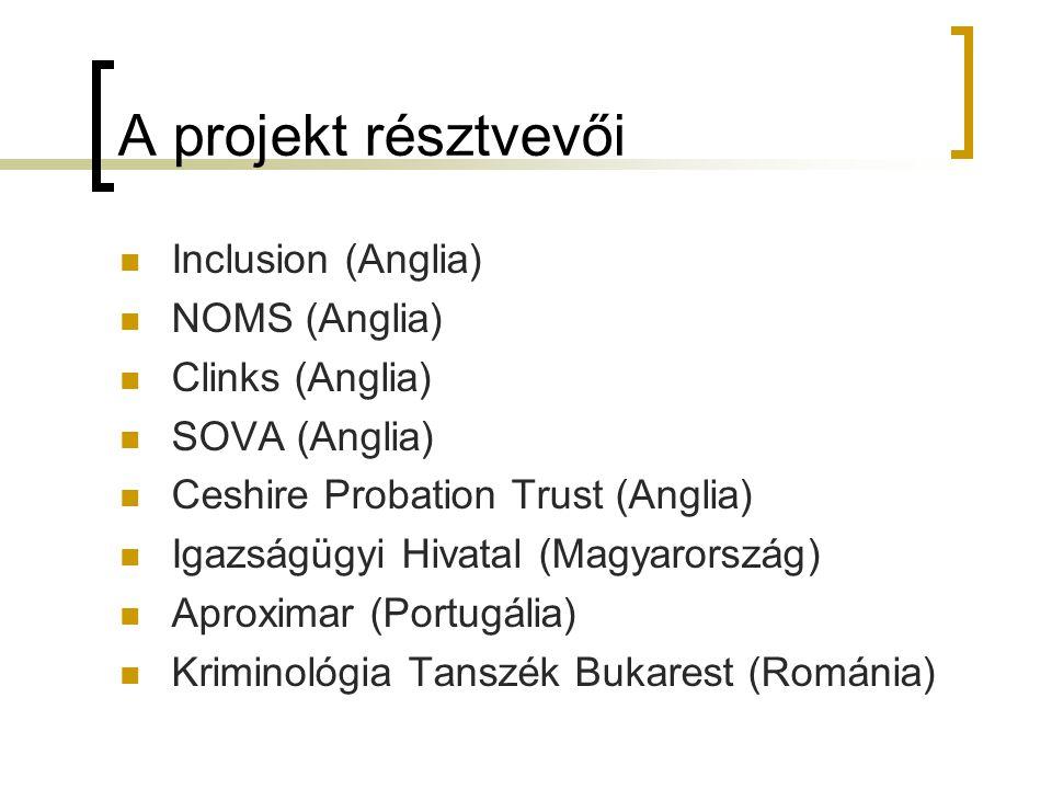 A projekt résztvevői Inclusion (Anglia) NOMS (Anglia) Clinks (Anglia)