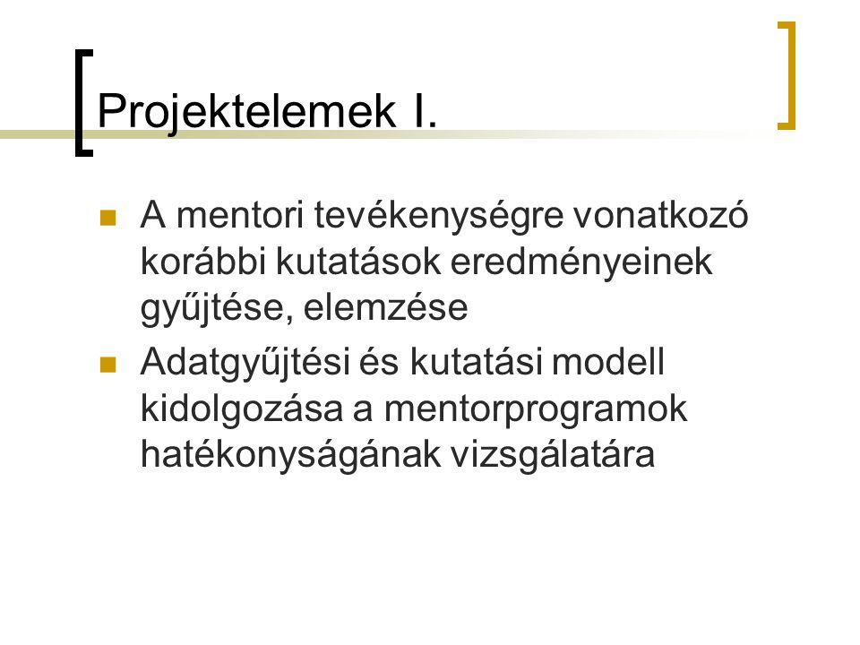 Projektelemek I. A mentori tevékenységre vonatkozó korábbi kutatások eredményeinek gyűjtése, elemzése.