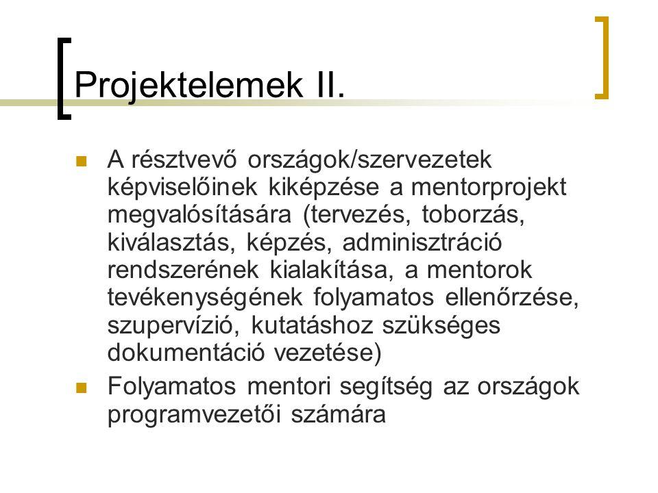 Projektelemek II.