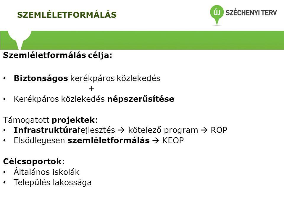 SZEMLÉLETFORMÁLÁS Szemléletformálás célja: Biztonságos kerékpáros közlekedés. + Kerékpáros közlekedés népszerűsítése.