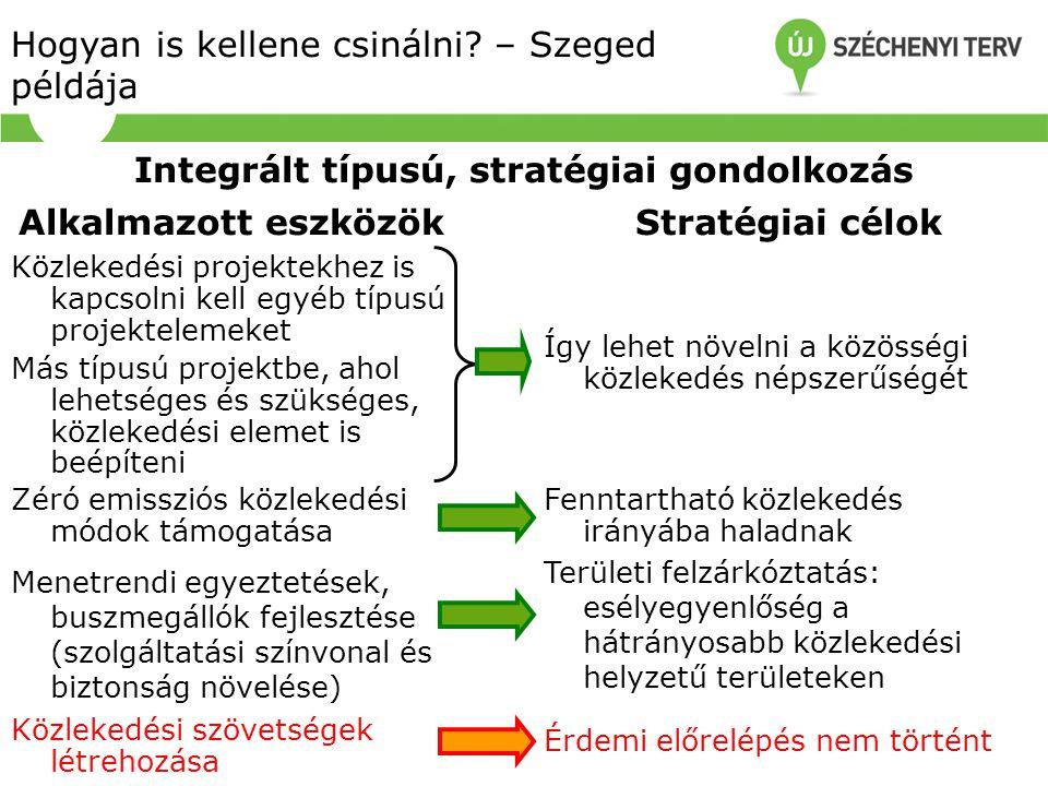 Integrált típusú, stratégiai gondolkozás