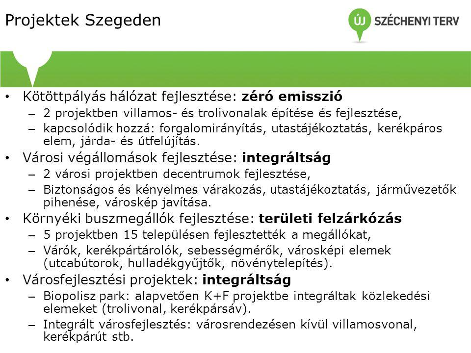 Projektek Szegeden Kötöttpályás hálózat fejlesztése: zéró emisszió