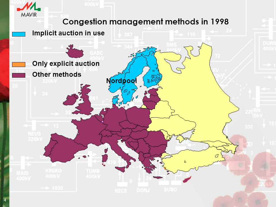 Congestion management methods in 1998