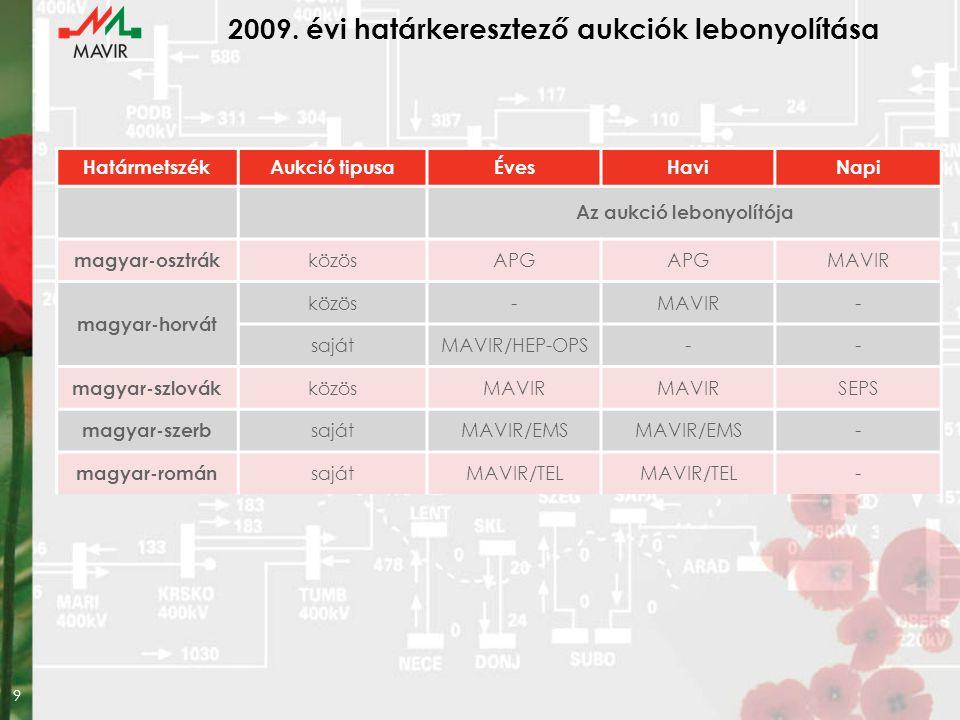 2009. évi határkeresztező aukciók lebonyolítása