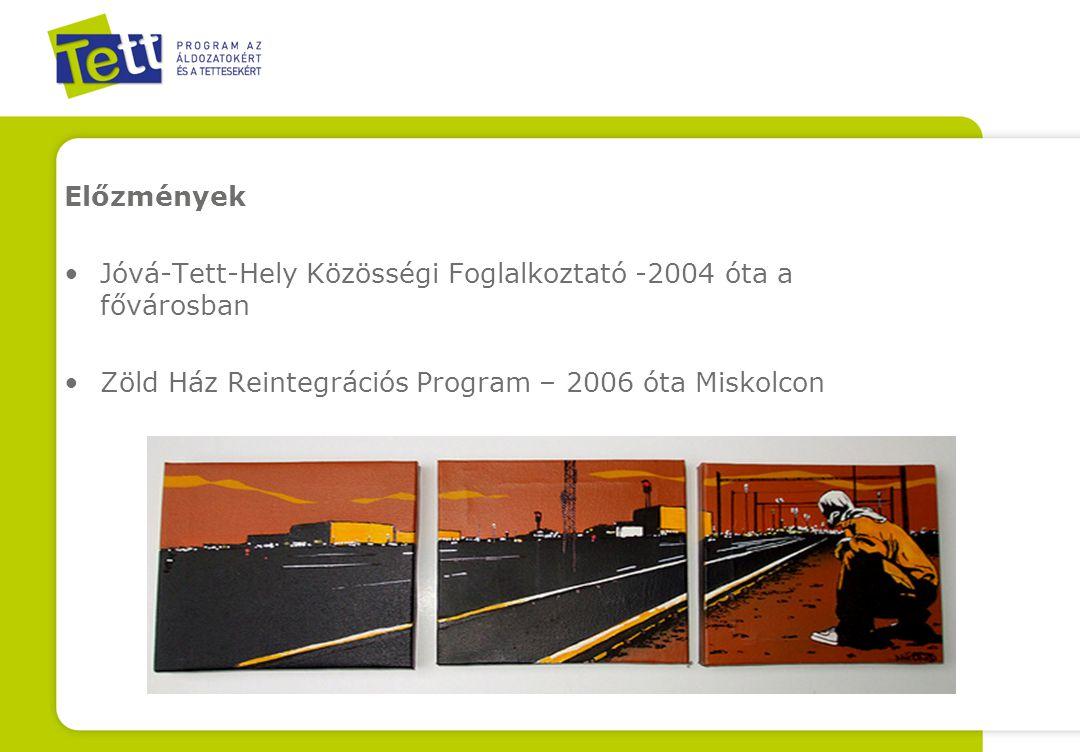 Előzmények Jóvá-Tett-Hely Közösségi Foglalkoztató -2004 óta a fővárosban.