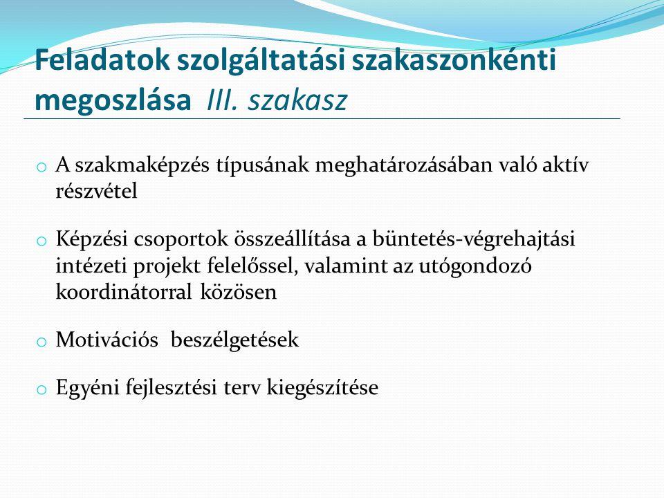Feladatok szolgáltatási szakaszonkénti megoszlása III. szakasz