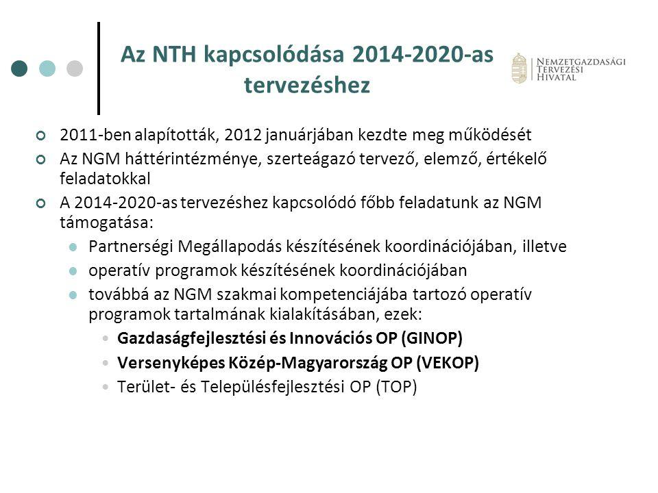 Az NTH kapcsolódása 2014-2020-as tervezéshez