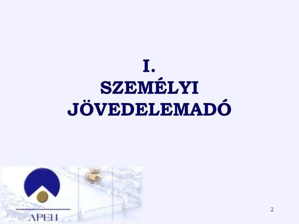 I. SZEMÉLYI JÖVEDELEMADÓ