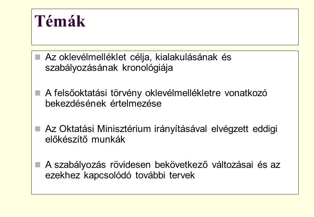 2005. február 10. Témák. Az oklevélmelléklet célja, kialakulásának és szabályozásának kronológiája.