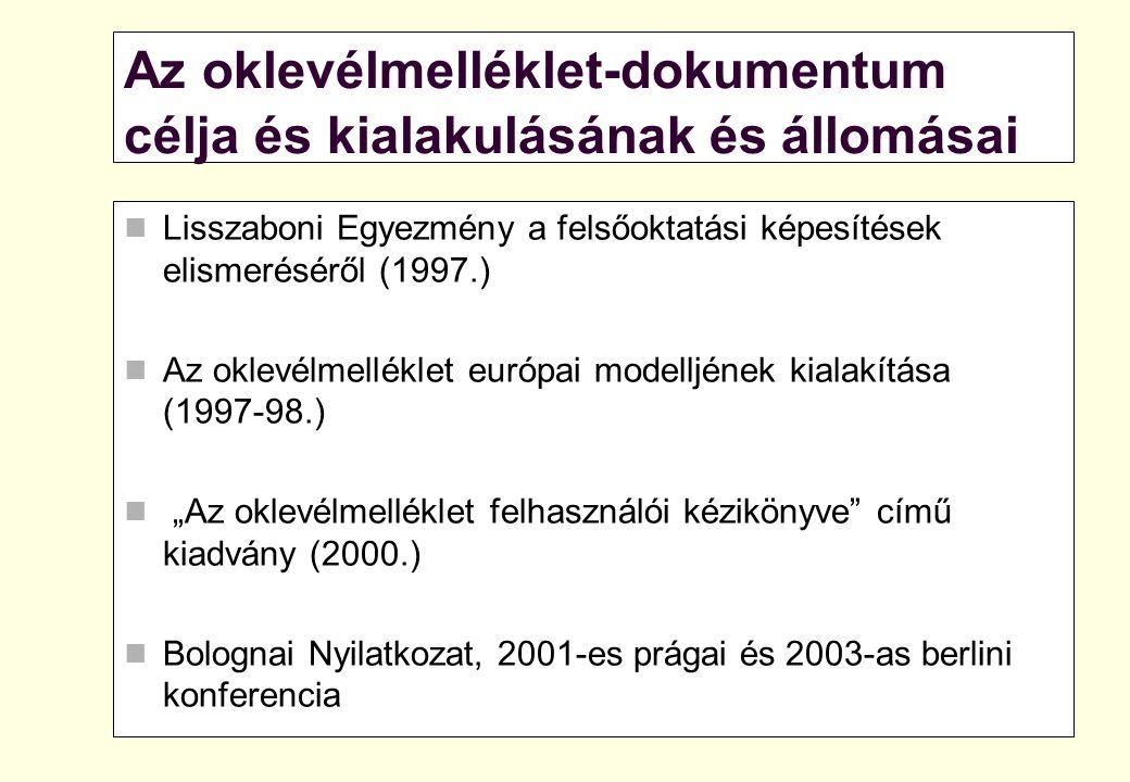 Az oklevélmelléklet-dokumentum célja és kialakulásának és állomásai