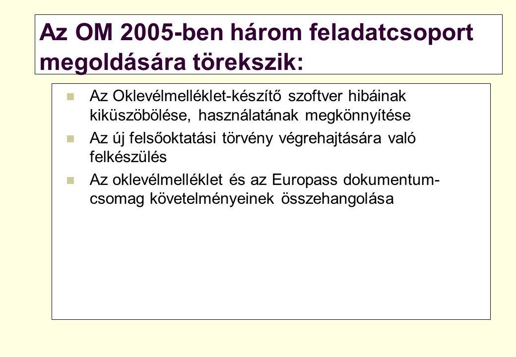 Az OM 2005-ben három feladatcsoport megoldására törekszik: