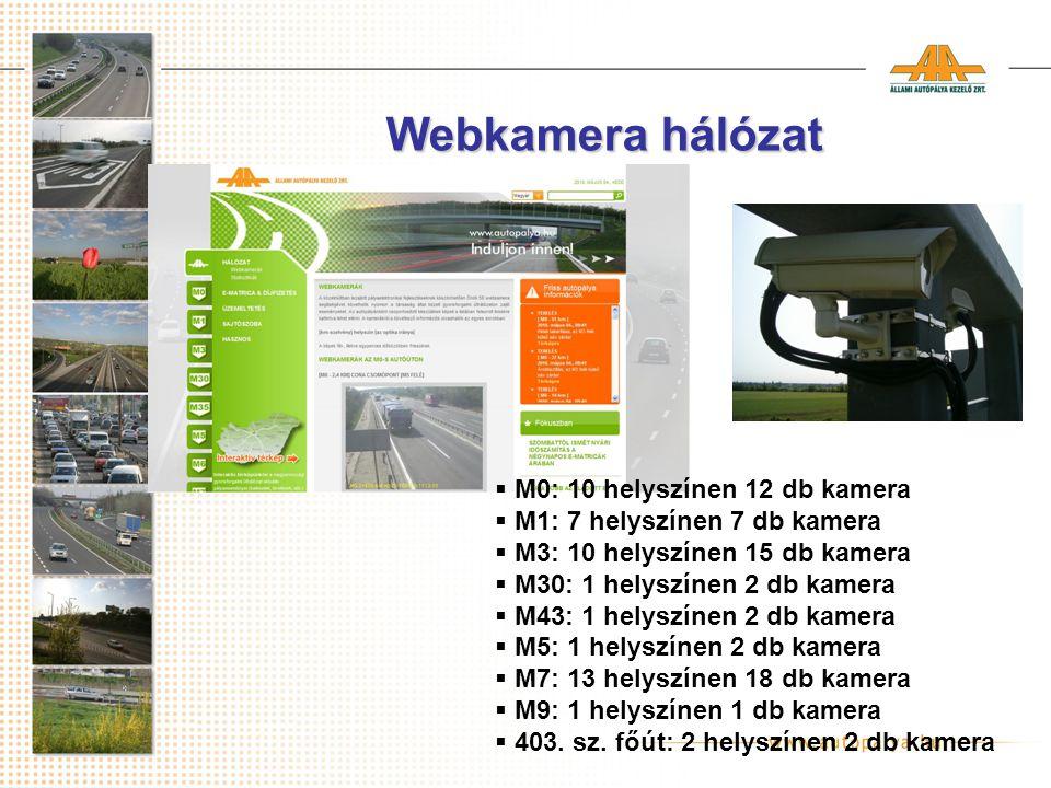 Webkamera hálózat M0: 10 helyszínen 12 db kamera