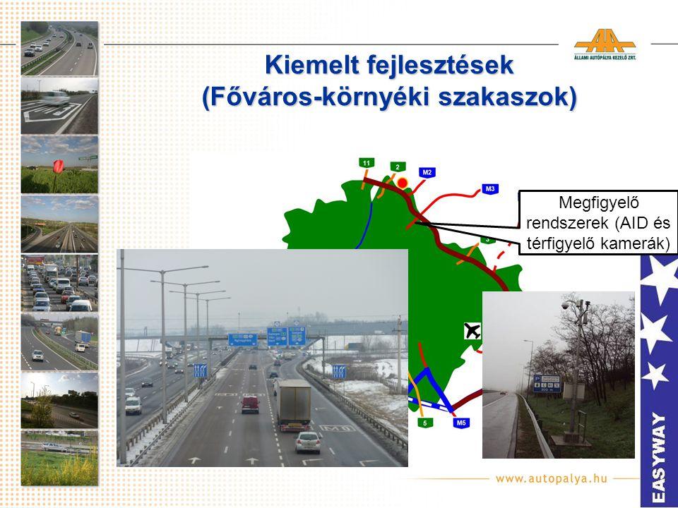 Kiemelt fejlesztések (Főváros-környéki szakaszok)