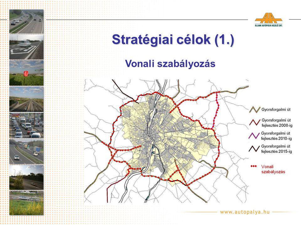 Stratégiai célok (1.) Vonali szabályozás