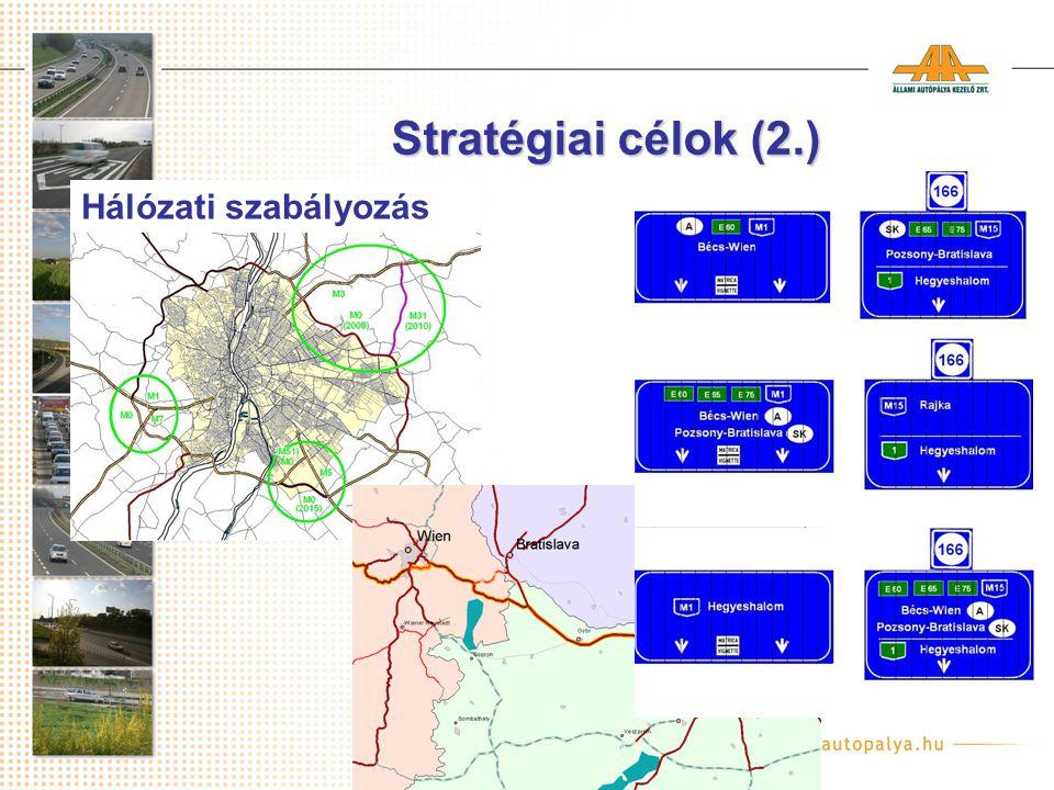 Stratégiai célok (2.) Hálózati szabályozás