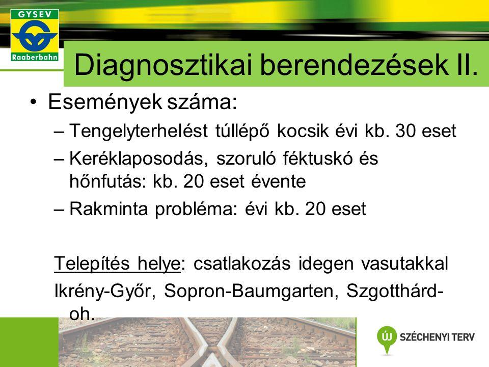 Diagnosztikai berendezések II.