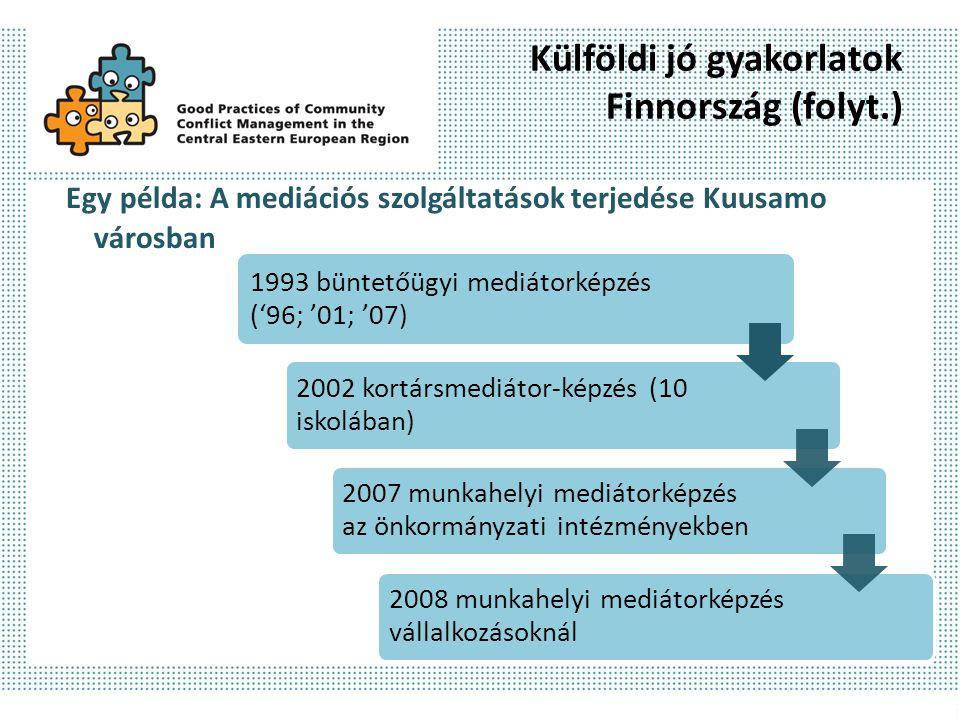 Külföldi jó gyakorlatok Finnország (folyt.)