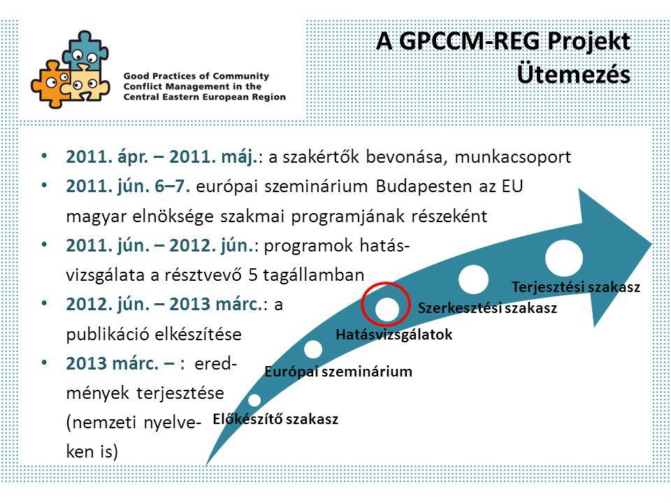 A GPCCM-REG Projekt Ütemezés