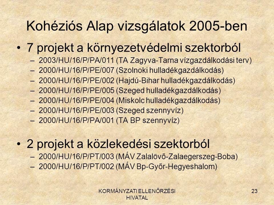 Kohéziós Alap vizsgálatok 2005-ben