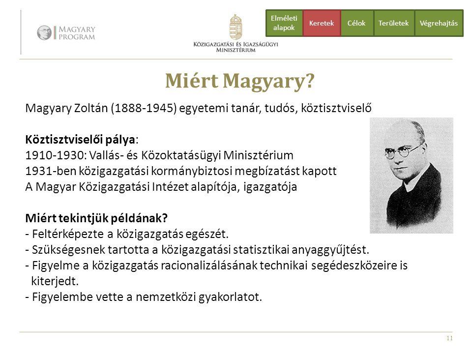 Elméleti alapok Keretek. Célok. Területek. Végrehajtás. Miért Magyary Magyary Zoltán (1888-1945) egyetemi tanár, tudós, köztisztviselő.