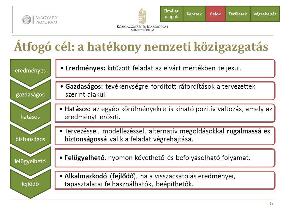 Átfogó cél: a hatékony nemzeti közigazgatás