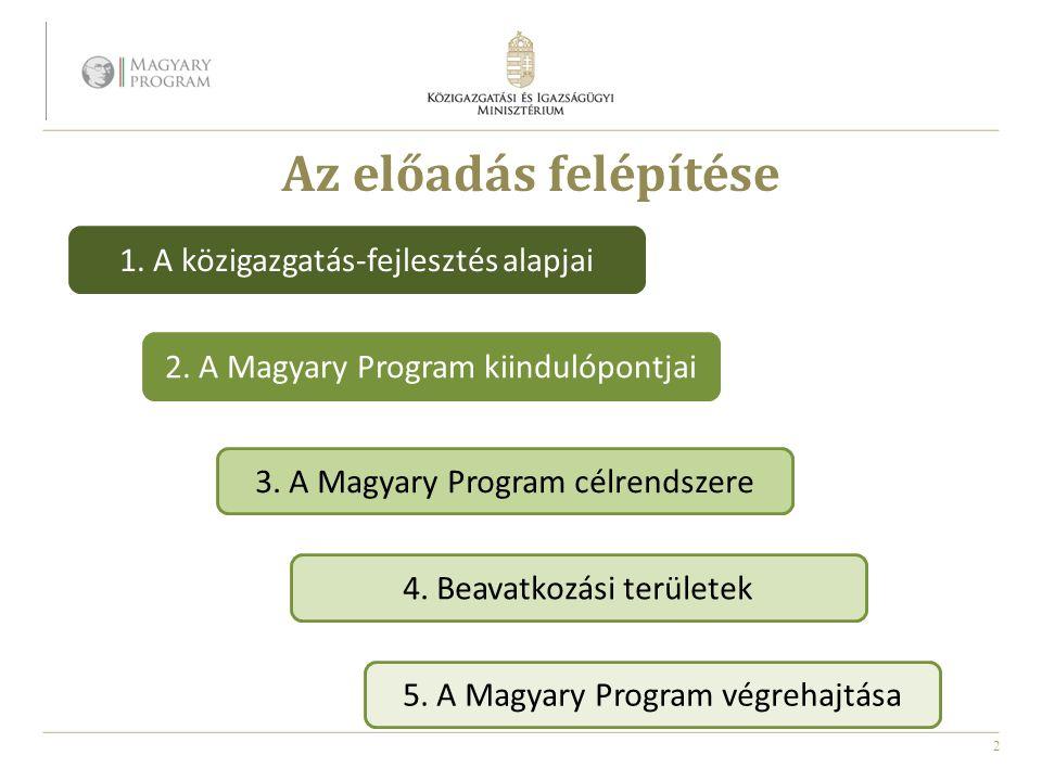 Az előadás felépítése 1. A közigazgatás-fejlesztés alapjai