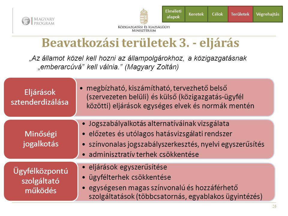 Beavatkozási területek 3. - eljárás