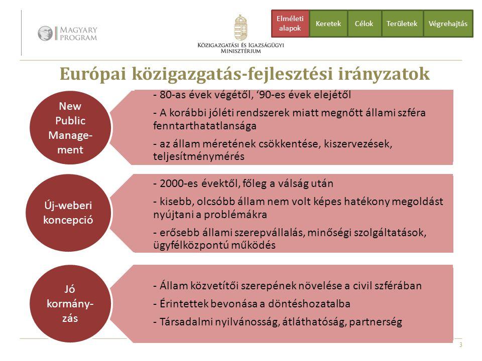 Európai közigazgatás-fejlesztési irányzatok