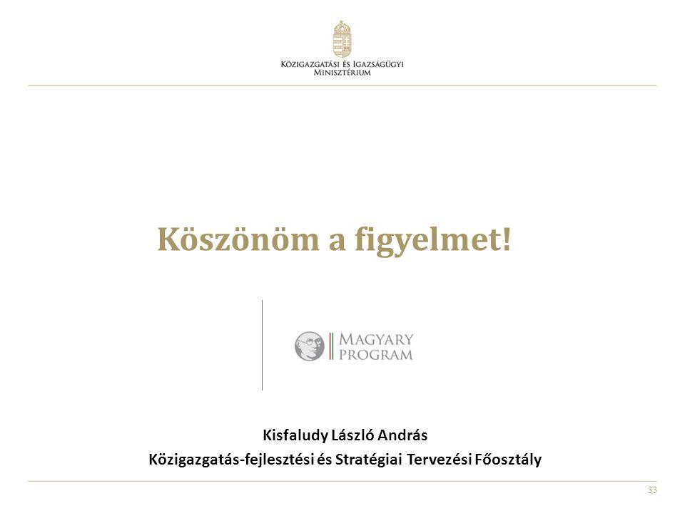 Kisfaludy László András