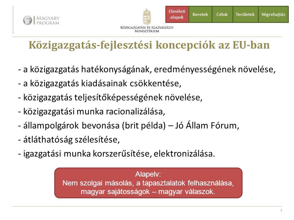 Közigazgatás-fejlesztési koncepciók az EU-ban