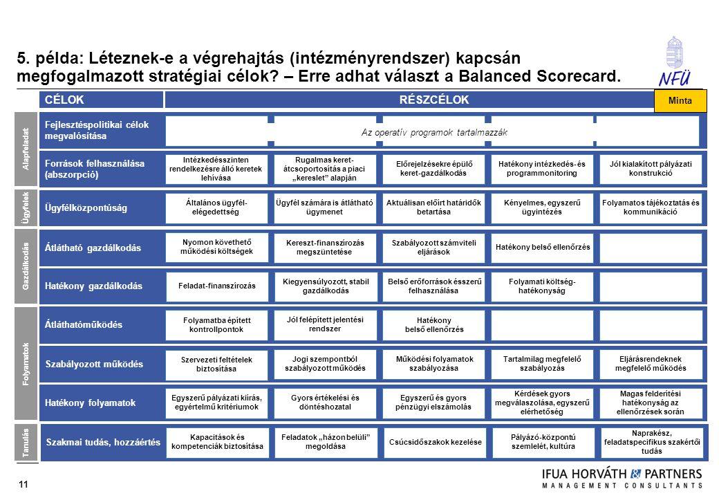 5. példa: Léteznek-e a végrehajtás (intézményrendszer) kapcsán megfogalmazott stratégiai célok – Erre adhat választ a Balanced Scorecard.