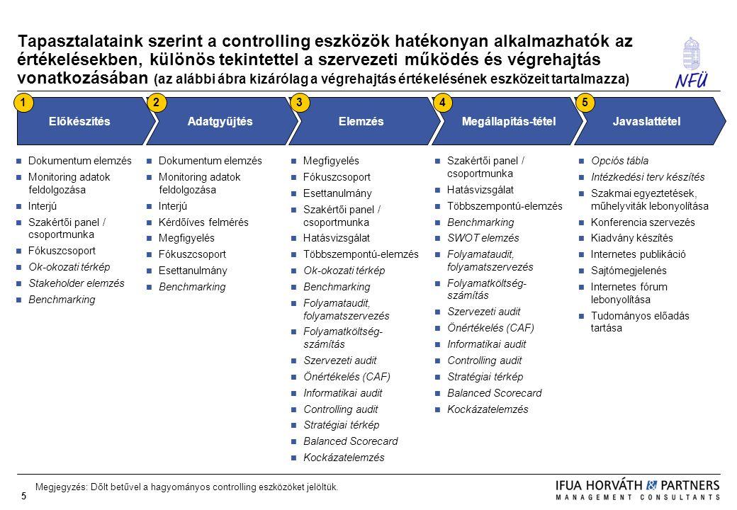 Tapasztalataink szerint a controlling eszközök hatékonyan alkalmazhatók az értékelésekben, különös tekintettel a szervezeti működés és végrehajtás vonatkozásában (az alábbi ábra kizárólag a végrehajtás értékelésének eszközeit tartalmazza)