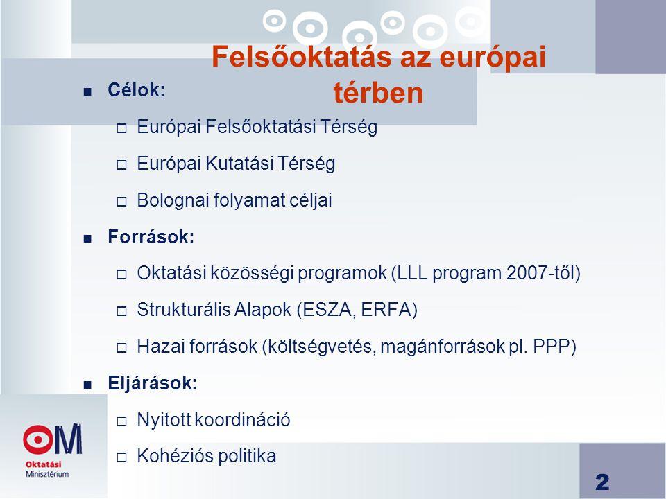 Felsőoktatás az európai térben
