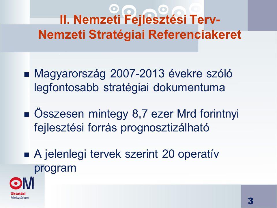 II. Nemzeti Fejlesztési Terv- Nemzeti Stratégiai Referenciakeret