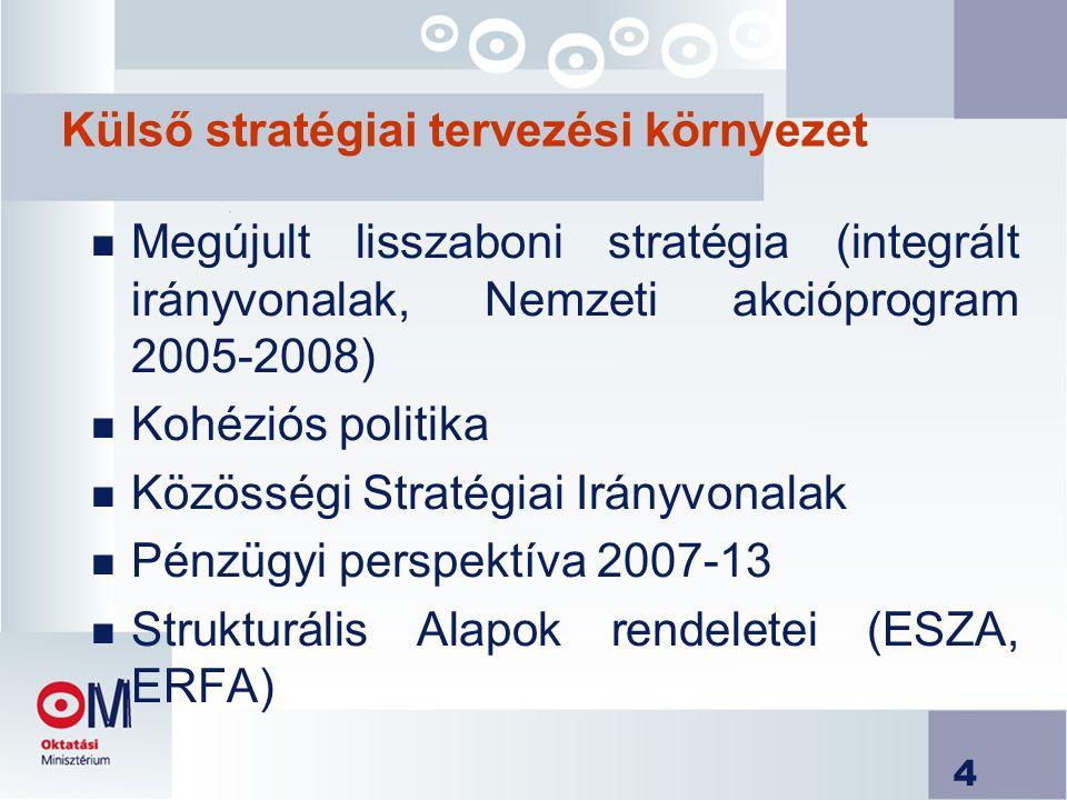 Külső stratégiai tervezési környezet
