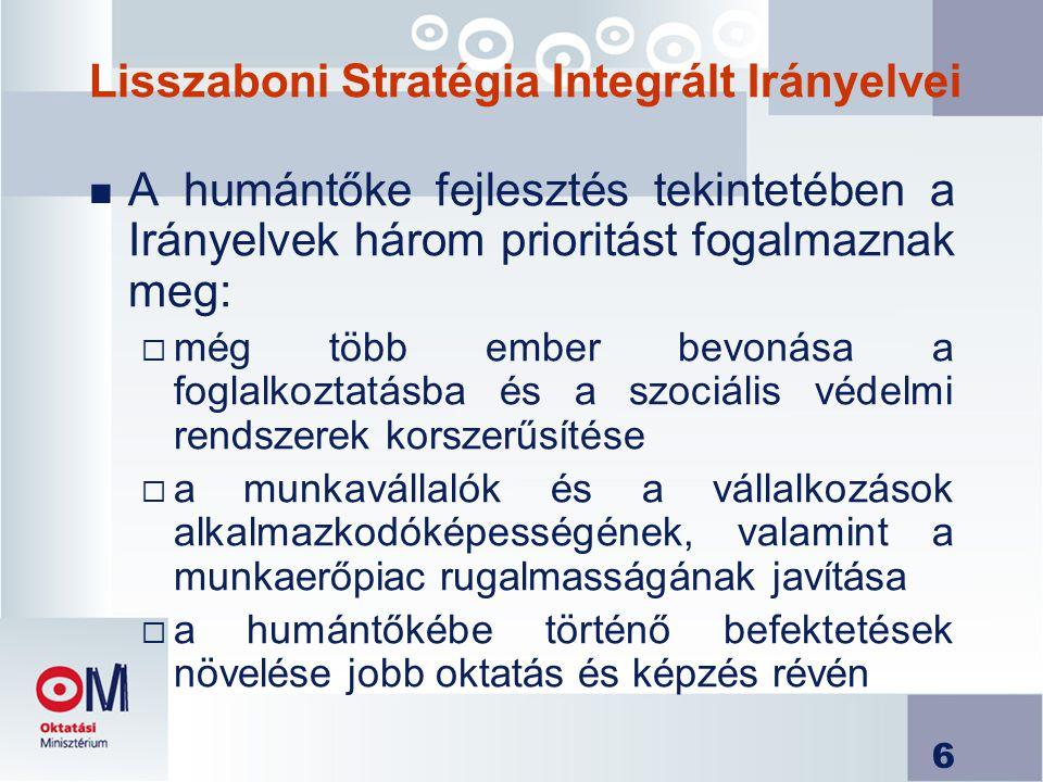 Lisszaboni Stratégia Integrált Irányelvei