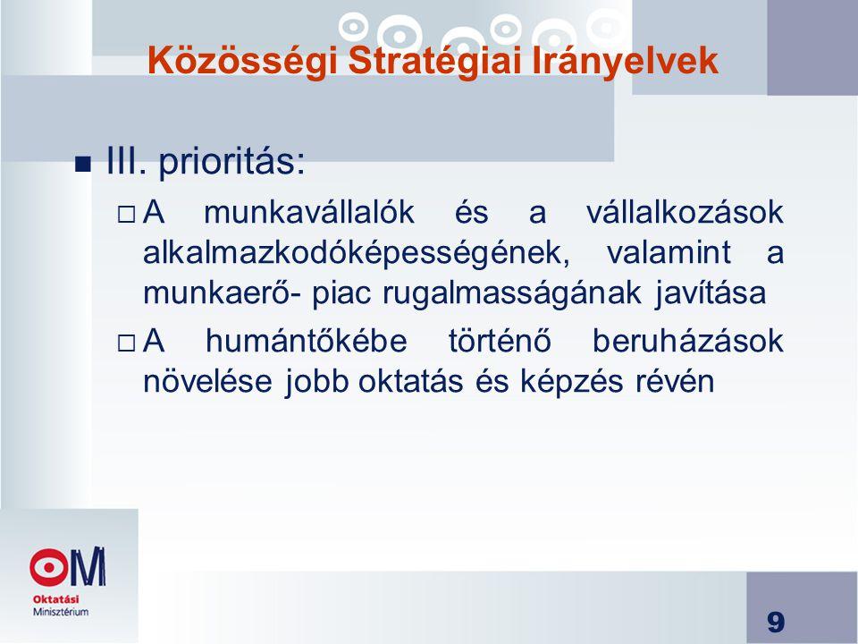 Közösségi Stratégiai Irányelvek