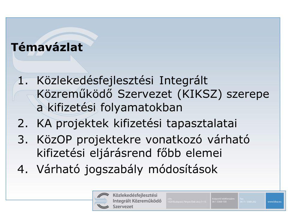 Témavázlat Közlekedésfejlesztési Integrált Közreműködő Szervezet (KIKSZ) szerepe a kifizetési folyamatokban.