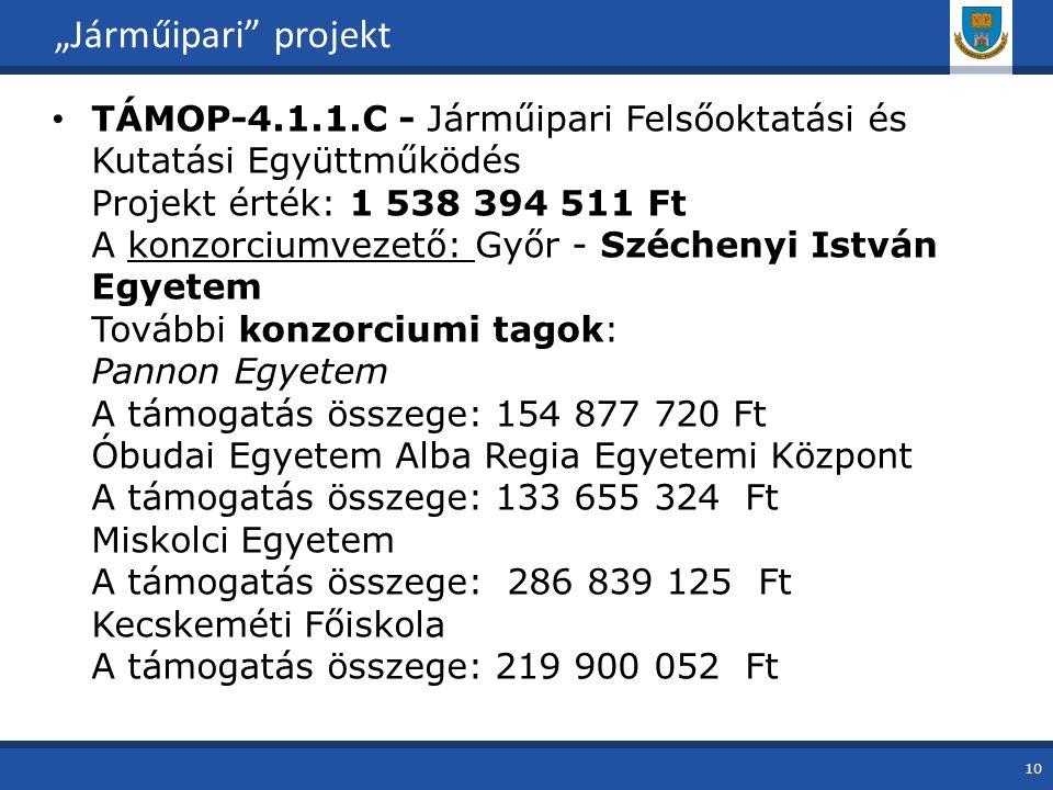 """""""Járműipari projekt"""